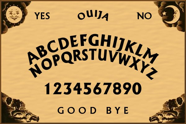 Be Careful What You Wish For: Ouija Boards Unraveled